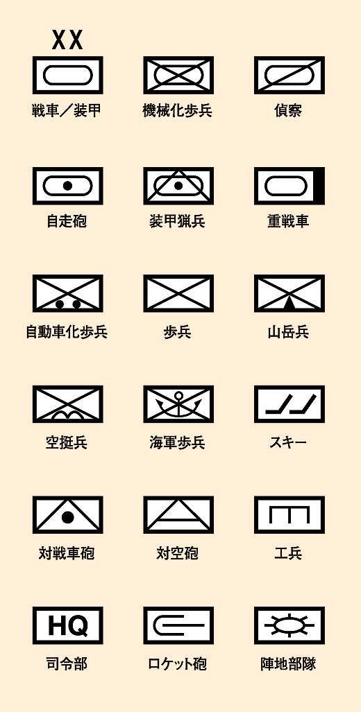 兵科記号.jpg